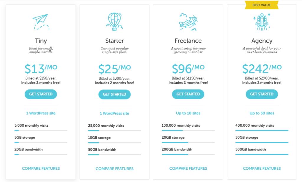 Flywheel Pricing Plan Blogamigo