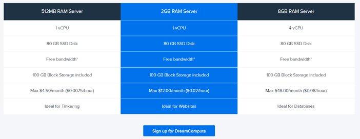 DreamHost DreamCompute Cloud Hosting Plan Blogamigo