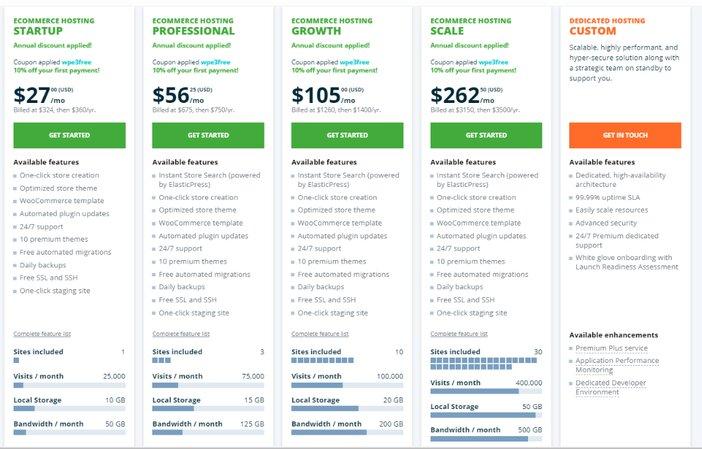 WP Engine Ecommerce Hosting Plan Blogamigo