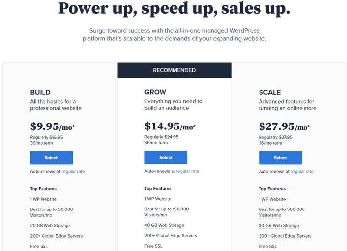 Bluehost Managed WordPress Pricing