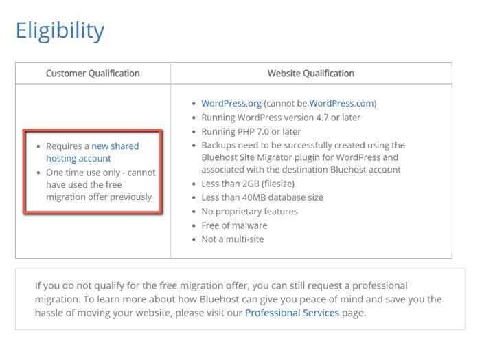 Bluehost Website Transfer Eligibility