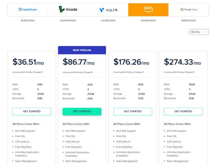 Cloudways Hosting Pricing Plan For AWS Data Center