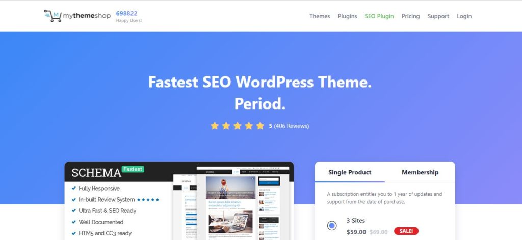 schema image- fastest WordPress themes