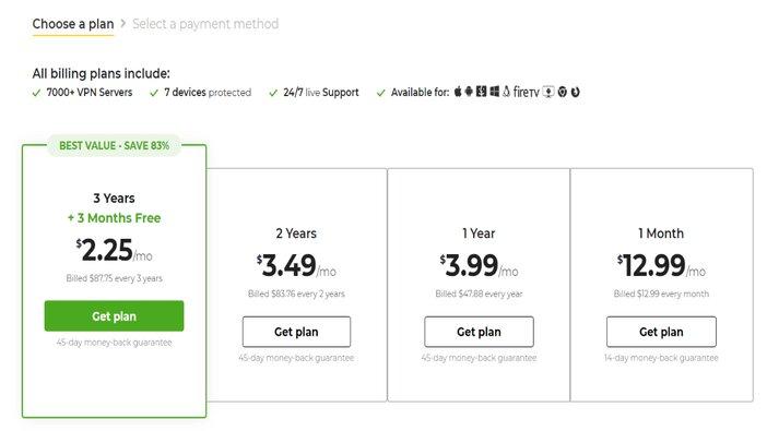 CyberGhost VPN pricing blogamigo