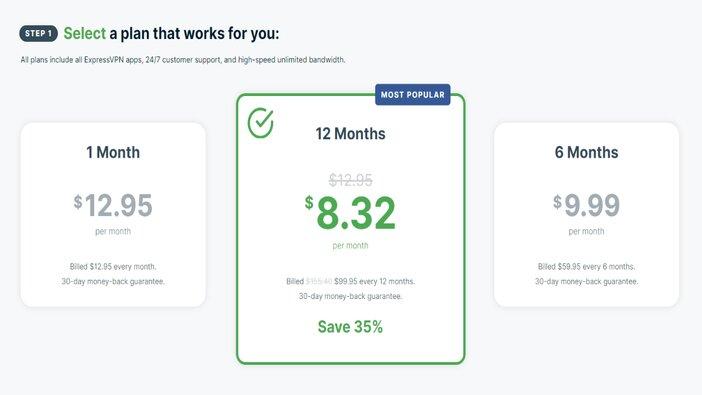 ExpressVPN pricing blogamigo