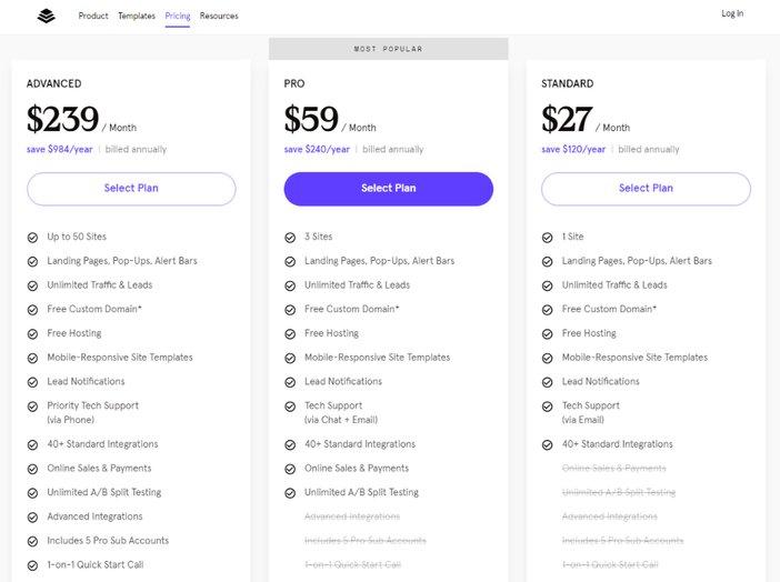 Leadpages pricing blogamigo