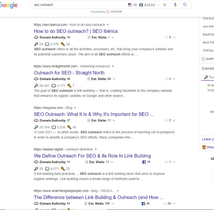 SEO outreach keyword research blogamigo